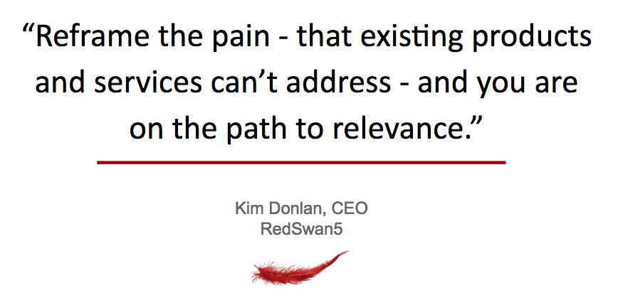 reframe the pain